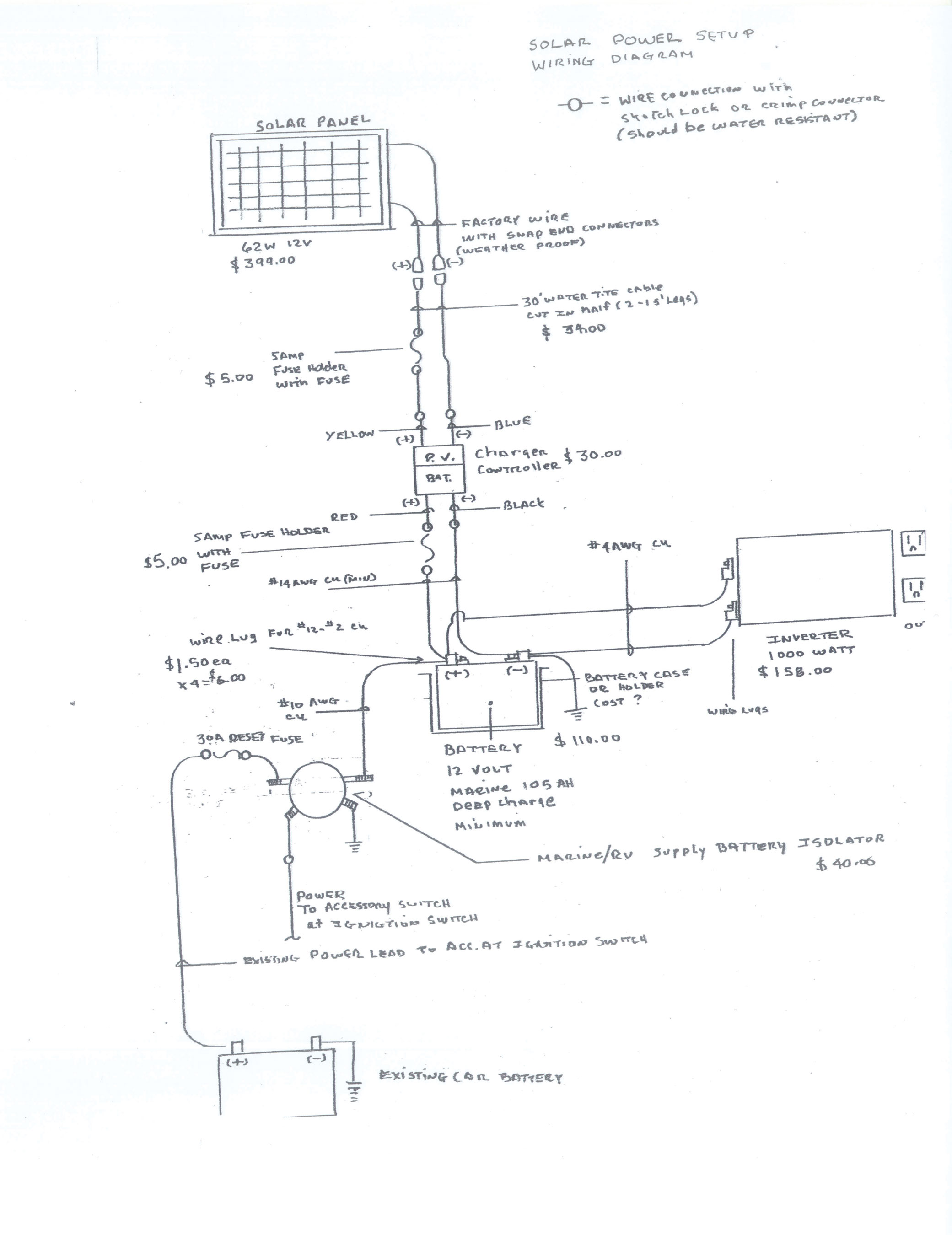 wiring a bedroom wiring a bedroom diagram wiring diagram wiring a bedroom diagram wiring get image about wiring diagram